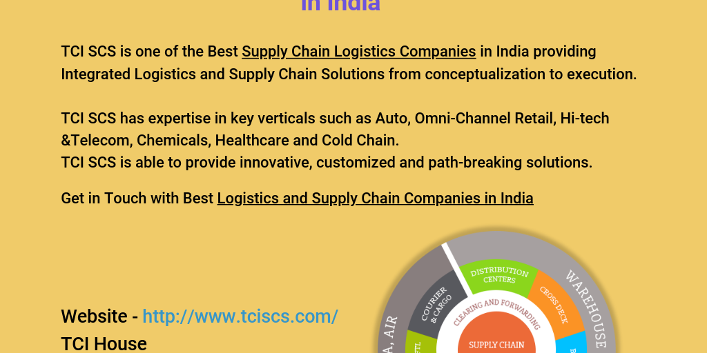 Find the Top Supply Chain Companies in India
