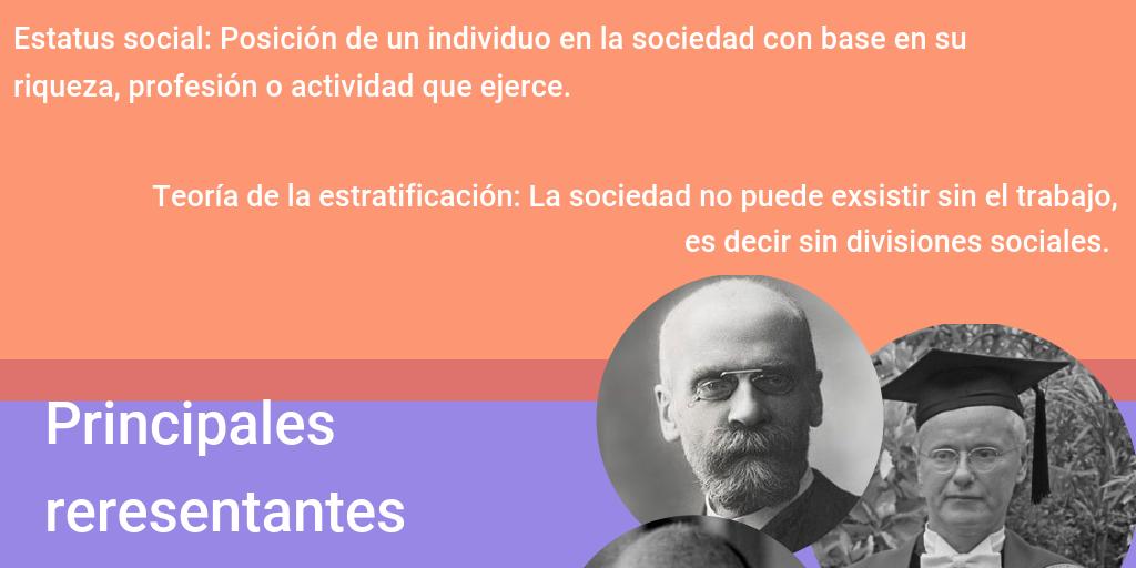 El Estructural Funcionalismo By Daniel Fernandez Garcia