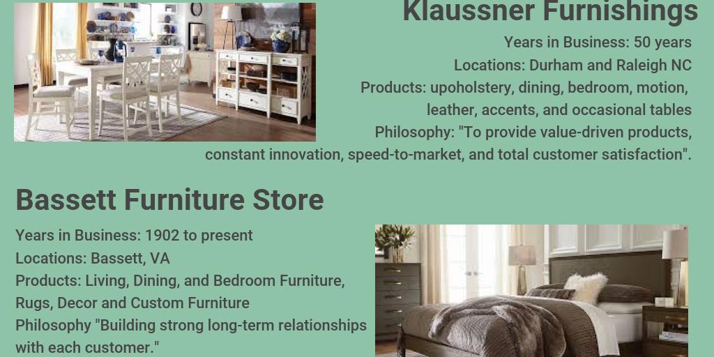 karis furniture chart by Karis McCann - Infogram