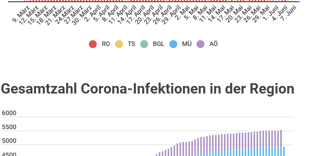 corona fälle landkreis altötting