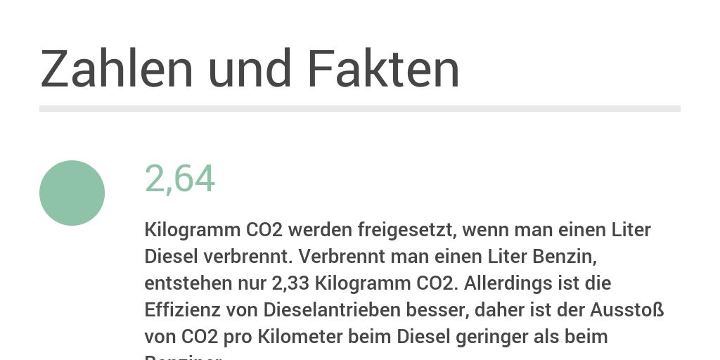 co2 liter benzin