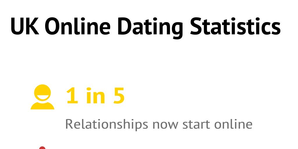 Online UK dating idealista datazione di un realista